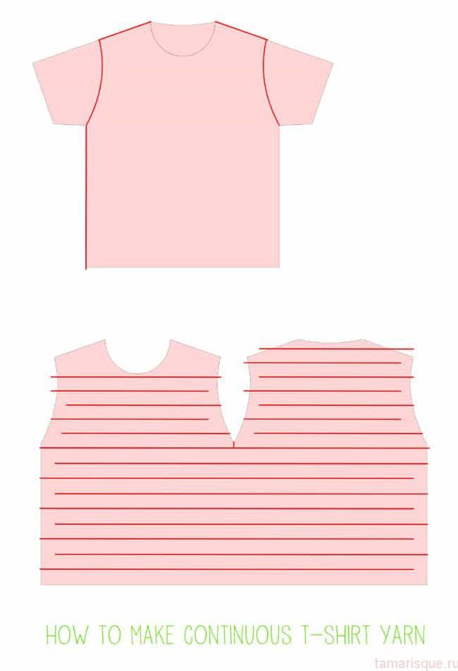 Ткацкий станок и коврик из футболок